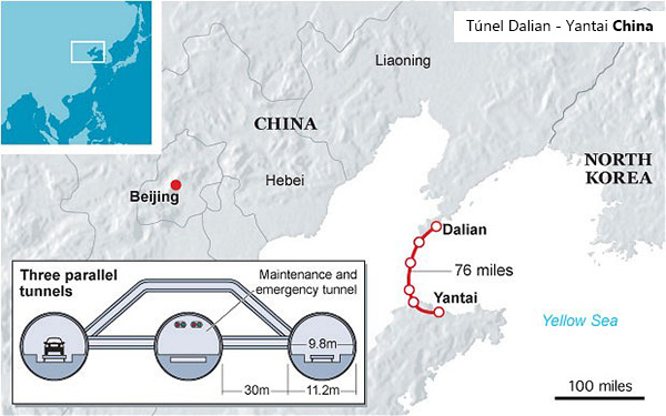 tunel submarino china