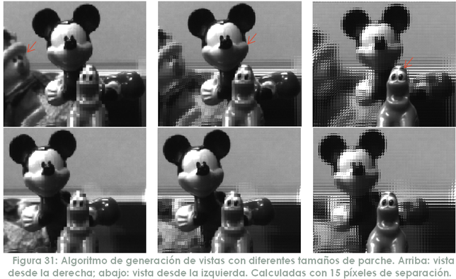 Detalle de seis vistas de una escena captadas por una cámara plenóptica / CSIC