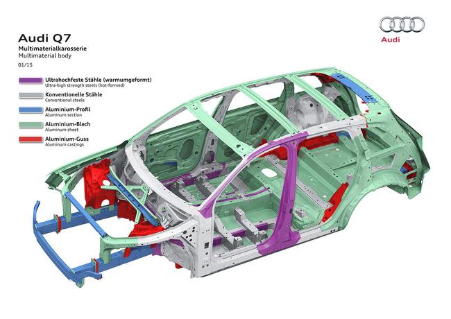 Audi Q7 2015 materiales 01