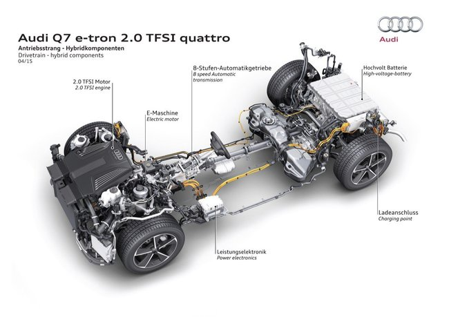 Audi Q7 e-tron 2.0 TFSI quattro 2015 tecnica 02