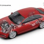 Audi A4 2015 tecnica
