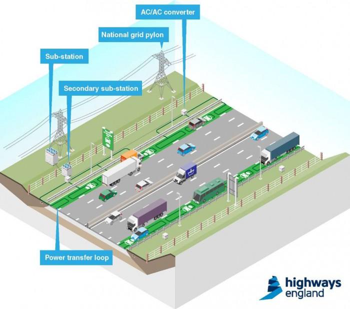 carreteras-cargan-coches-electricos-1