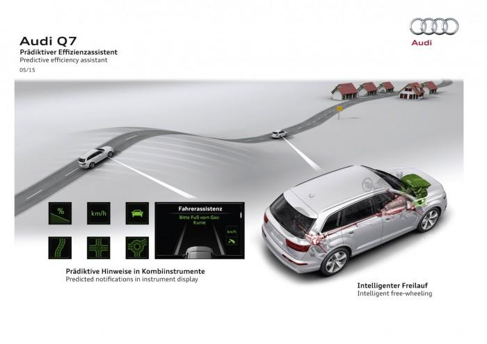 Audi asistente eficiencia 2015 orografia