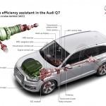 Audi asistente eficiencia 2015 tecnica