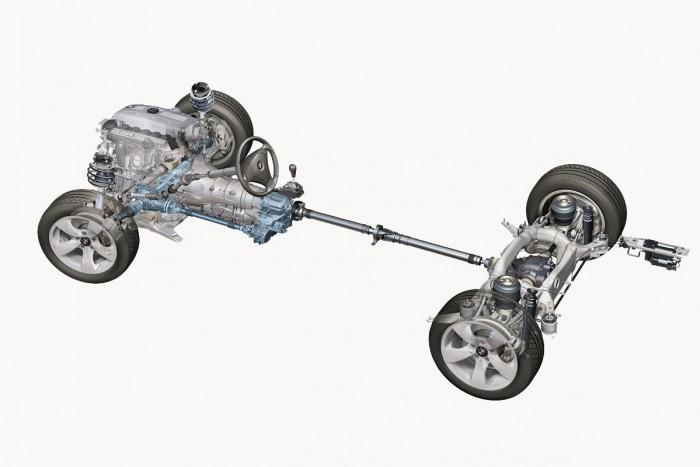 BMW xDrive motor longitudinal