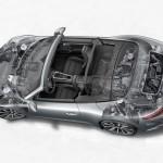 Porsche 911 Cabrio 2016 tecnica