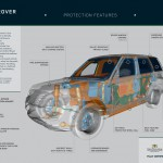 Range Rover Sentinel 2015 06