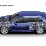 Audi A4 Avant g-tron 2016 tecnica