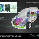 Jaguar Land Rover Concept_e MHEV 2015