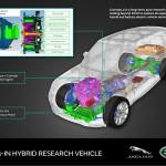 Jaguar Land Rover Concept_e PHEV 2015