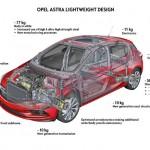 Opel Astra 2016 peso
