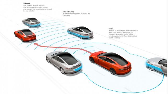 Tesla Autopilot 02