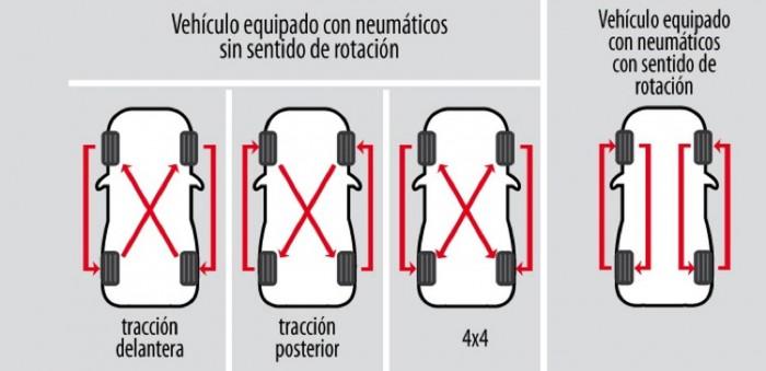 neumaticos-costumbres-4