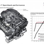 Audi RS 7 performance 2015 motor   1