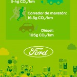 Ford éter 03