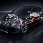 Lexus GS 300h 2016 tecnica