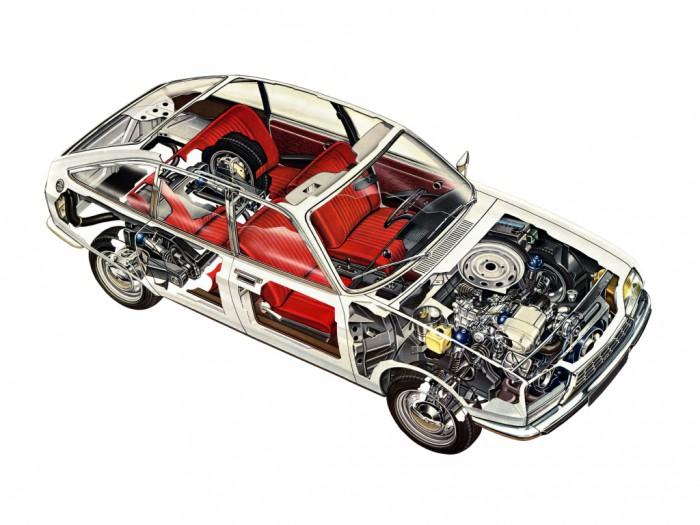 Citroën GS4