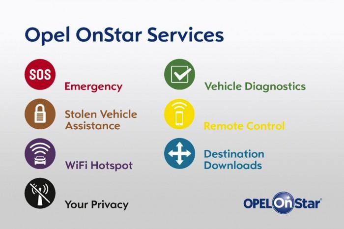 Opel On Star wifi coche 11