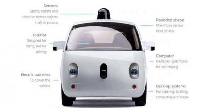 coche autonomo puntero laser