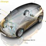 Renault Scenic 2016 tecnologia 2