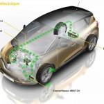 Renault Scenic 2016 tecnologia 3