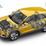 Audi Q2 2016 tecnica quattro