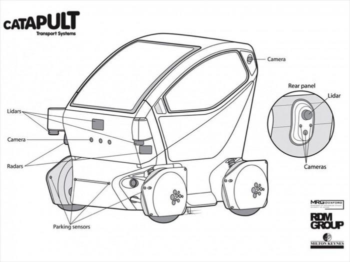 LUTZ Pathfinder3