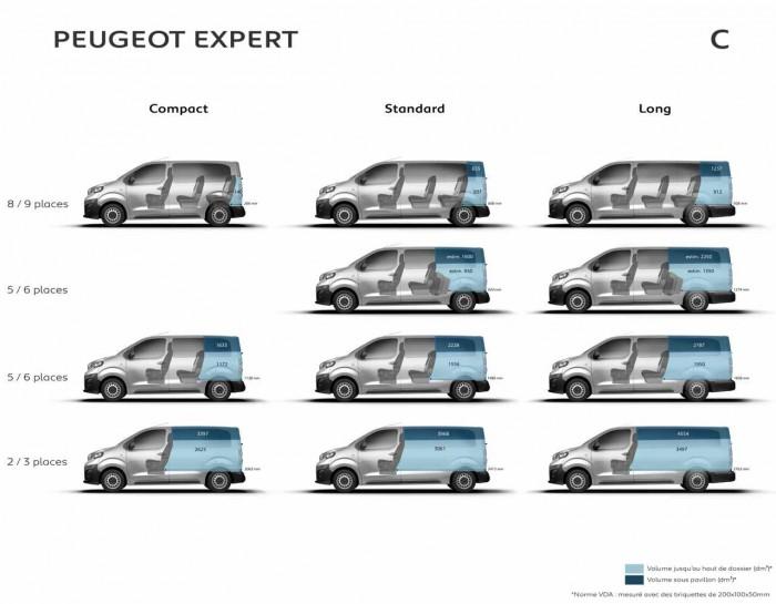 Peugeot Expert 2016 medidas y tecnica 4