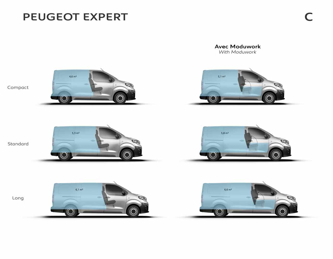Peugeot Expert 2016 Versatilidad Y Equipamiento