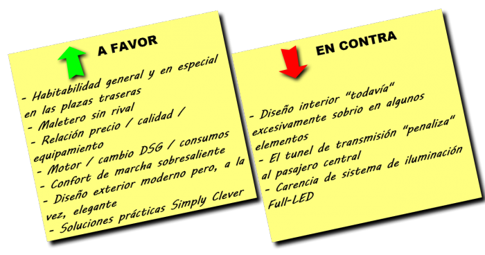Valoración_Skoda_Superb_2.0TDI_ Laurin&Klement