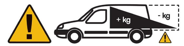sistema ampliar carga furgoneta