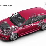 Audi A6 Avant 2016 tecnica
