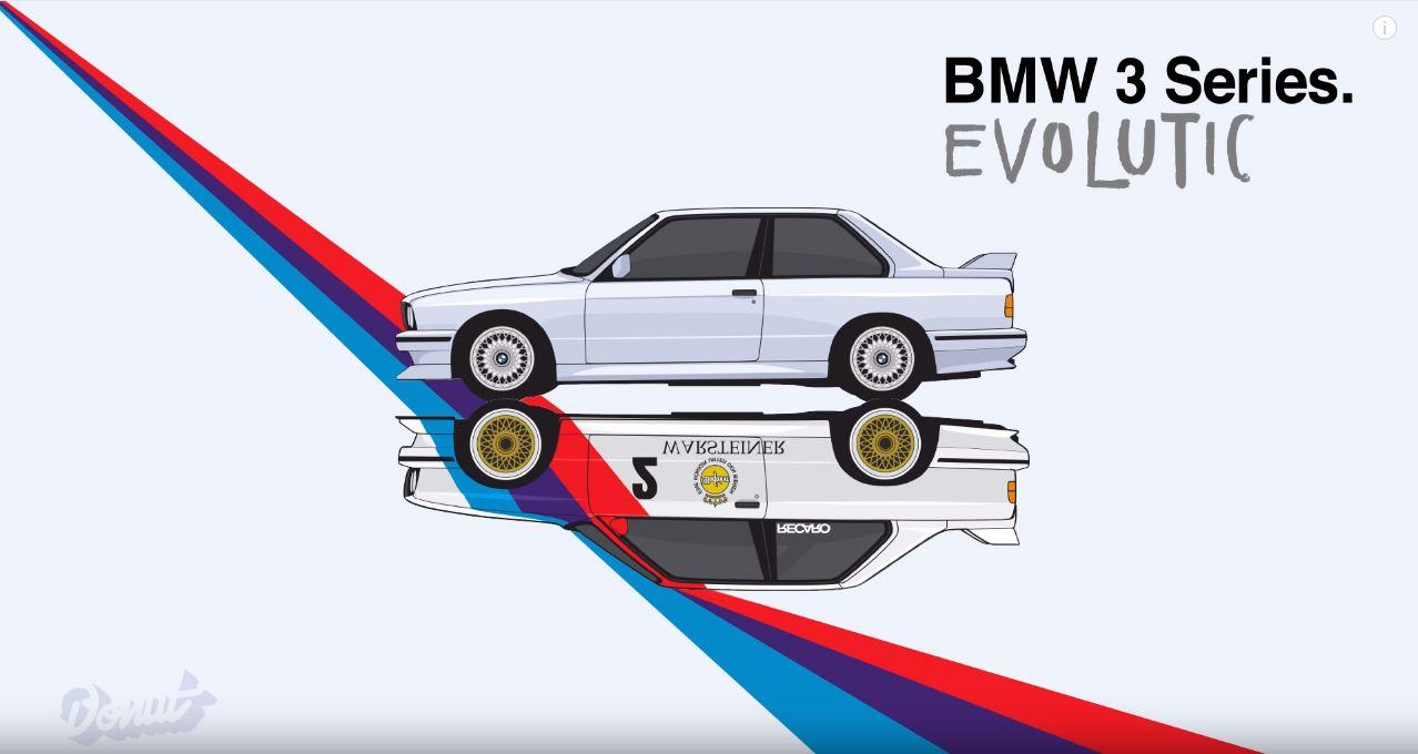 Evolución BMW serie 3