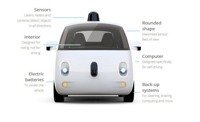 Google Car partes