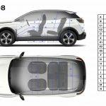 Peugeot 3008 2017 medidas 2