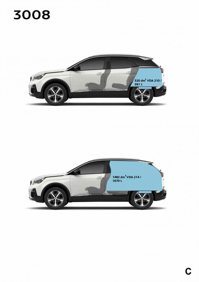 Peugeot 3008 2017 medidas 3