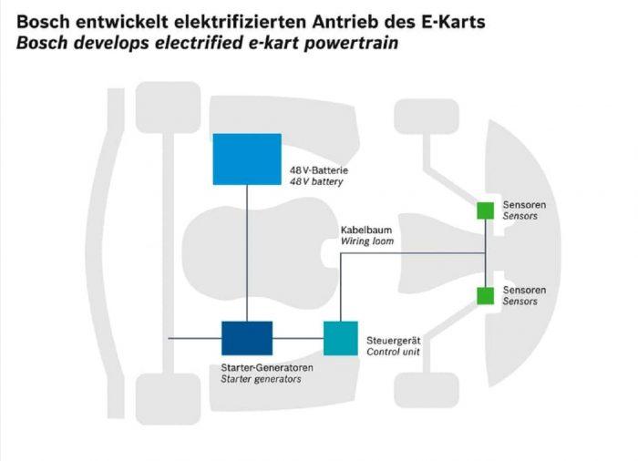 kart eléctrico 03