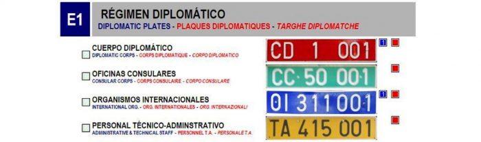 matriculas diplomaticas
