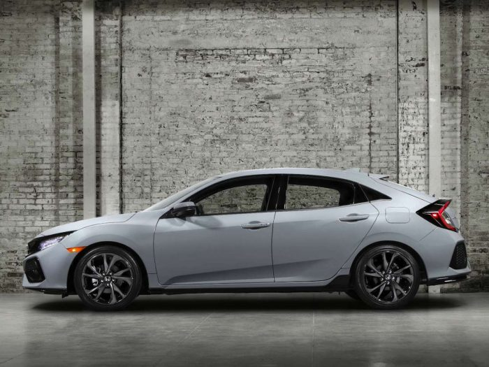 Honda Civic Hatchback USA 2017 03