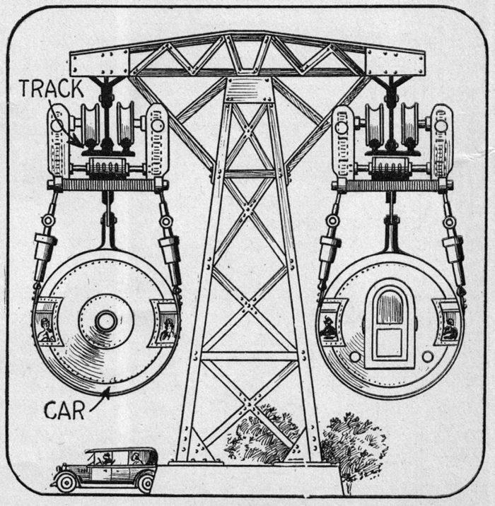Diseño ferrocarril suspendido LA