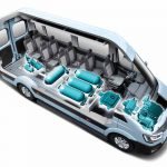 Hyundai H350 Fuel Cell Concept 2016 - 2