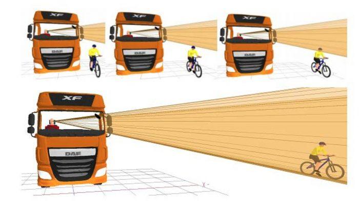 esquema visibilidad camiones ciclistas 02