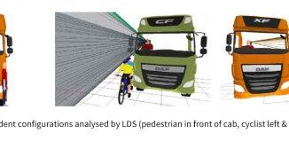 esquema visibilidad camiones ciclistas
