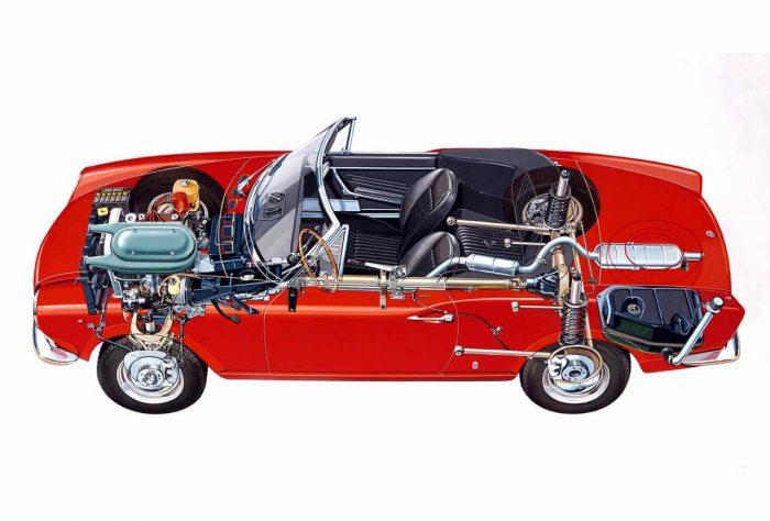 Fiat 124 Sport Spider 1969-1982 B 2