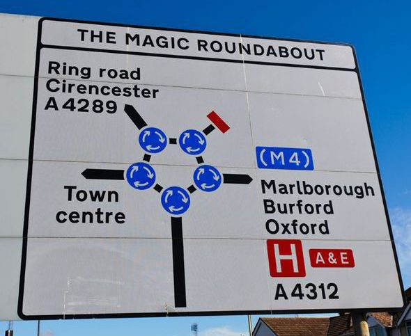 the-magic-roundabout