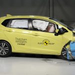 Euro NCAP cumple 20 años