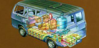 dibujo del interior del primero coche de hidrógeno el Electrovan