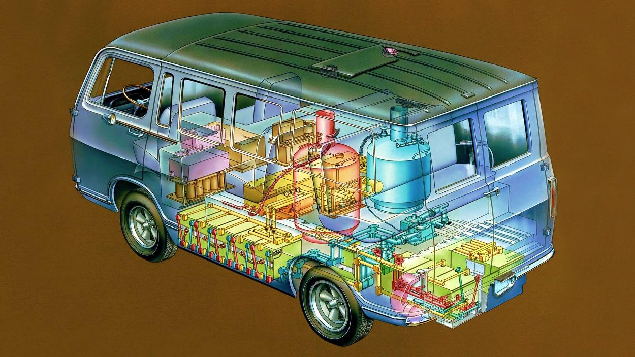 primer coche de hidrógeno