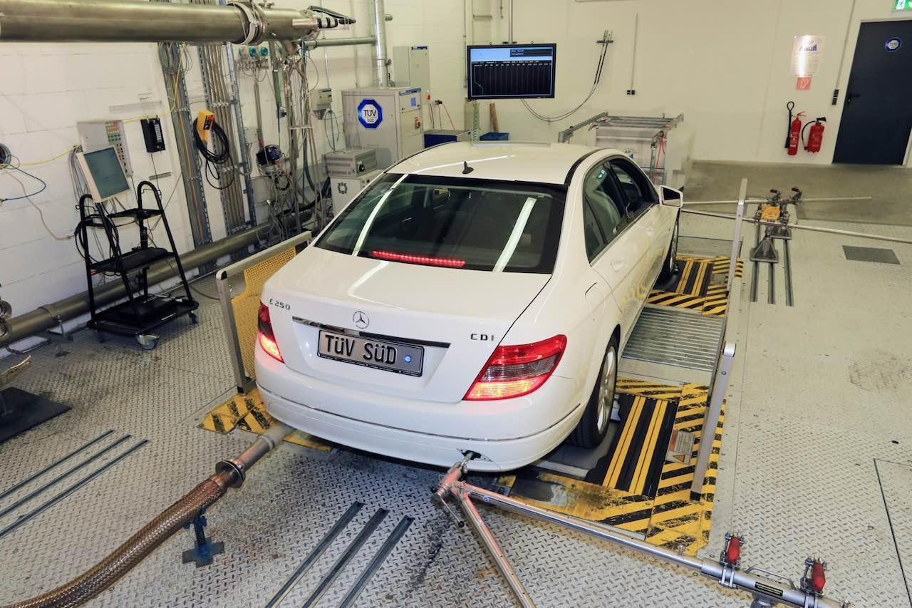 Test de emisiones WLTP