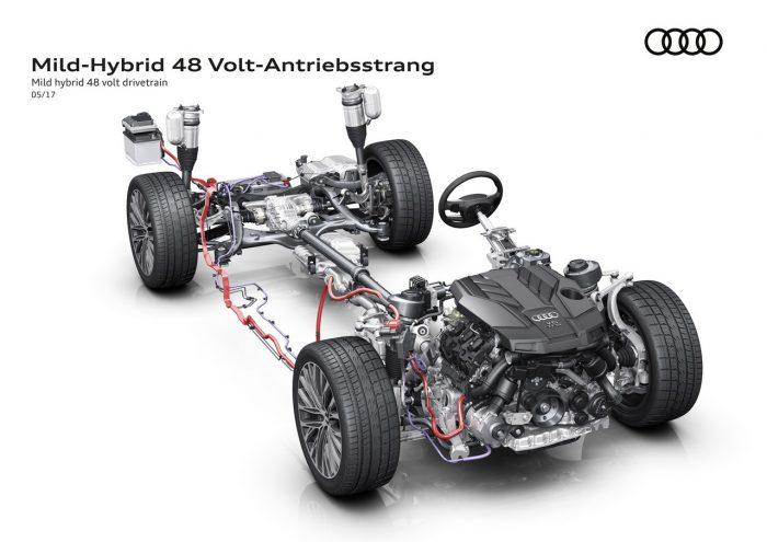 Audi A8 TDI Mild-Hybrid